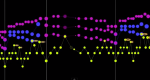 classical music visualized